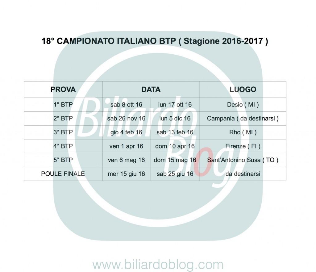 Campionato Italiano di Biliardo 2016-2017: Calendario