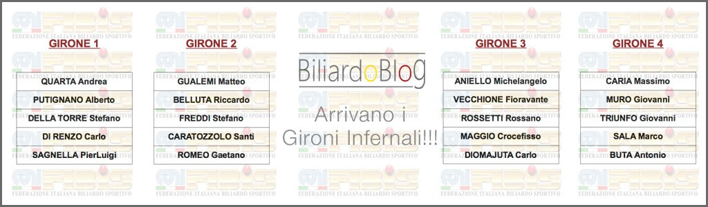 Campionato BTP PRO di Biliardo 2016-2017: igironi