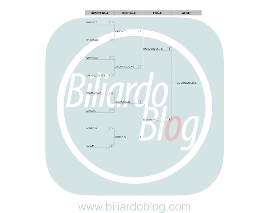 GrigliaFinPRO2BTP16-17_new