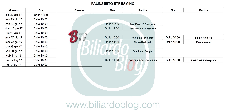 Finalissime Campionato Italiano di Biliardo 2016-2017: il palinsesto
