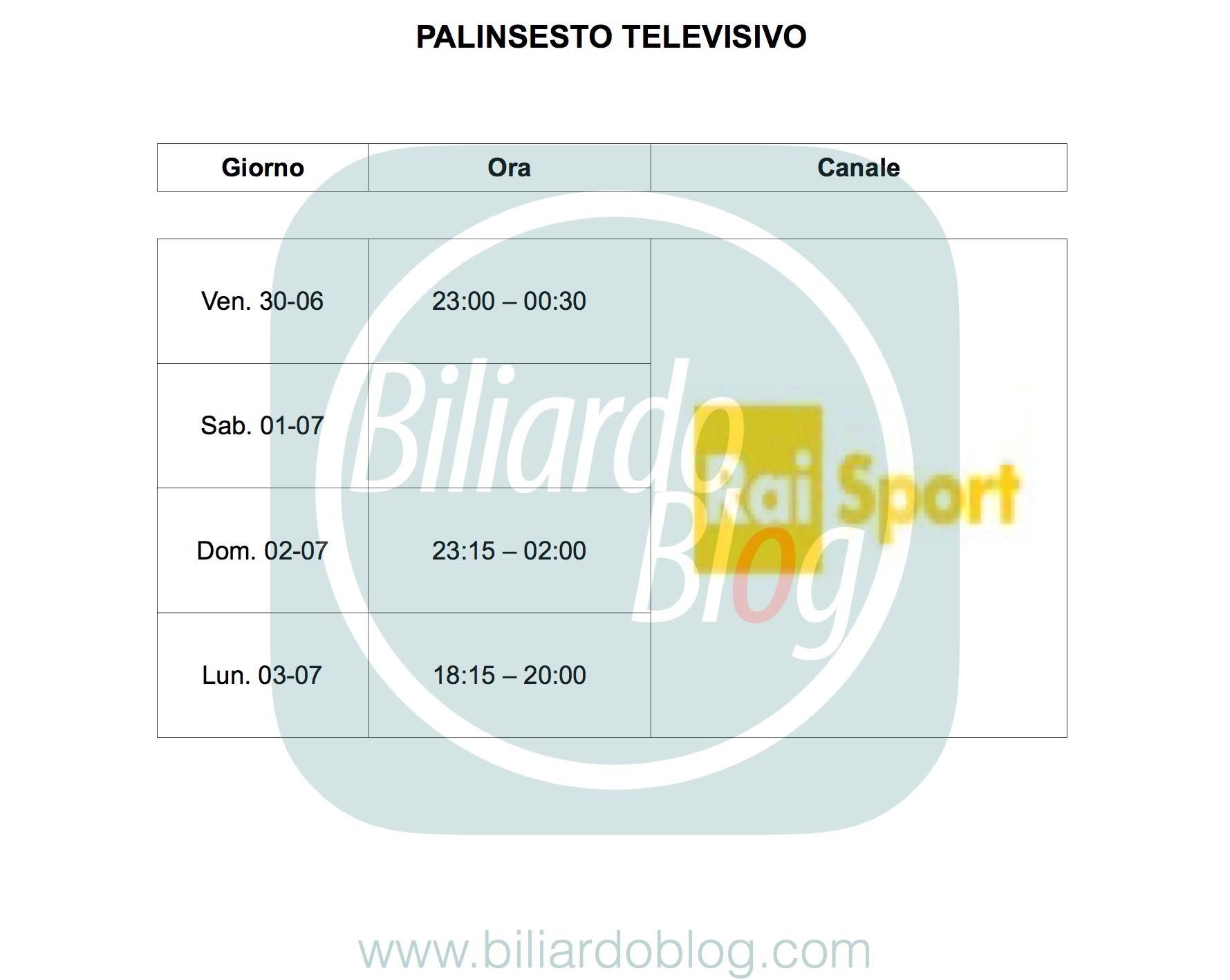 Palinsesto rai partite Biliardo finalissime 2016-2017