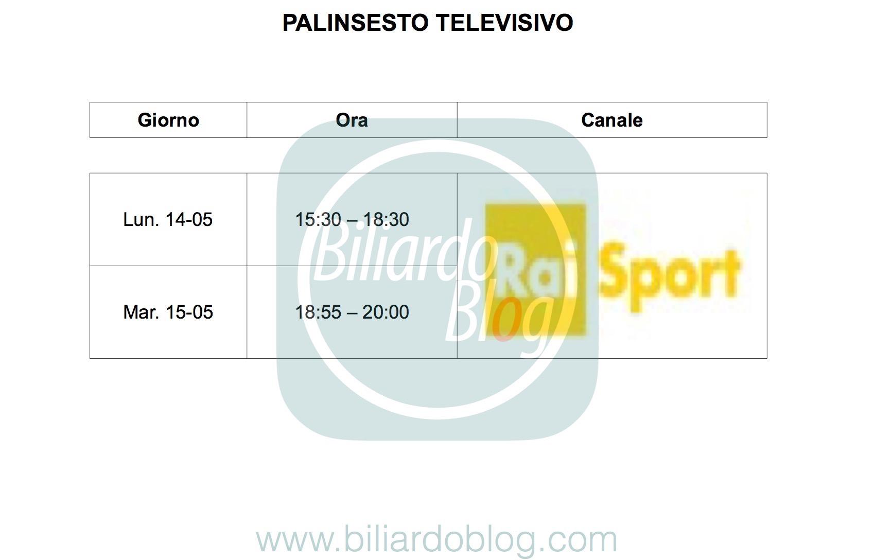 Quinta Tappa Campionato Biliardo 2017 2018: il palinsesto