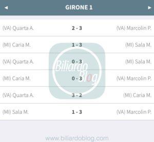 Prima tappa Fibis PRO 2018: Risultati Girone 1