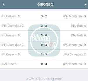 Prima tappa Fibis PRO 2018: Risultati Girone 2