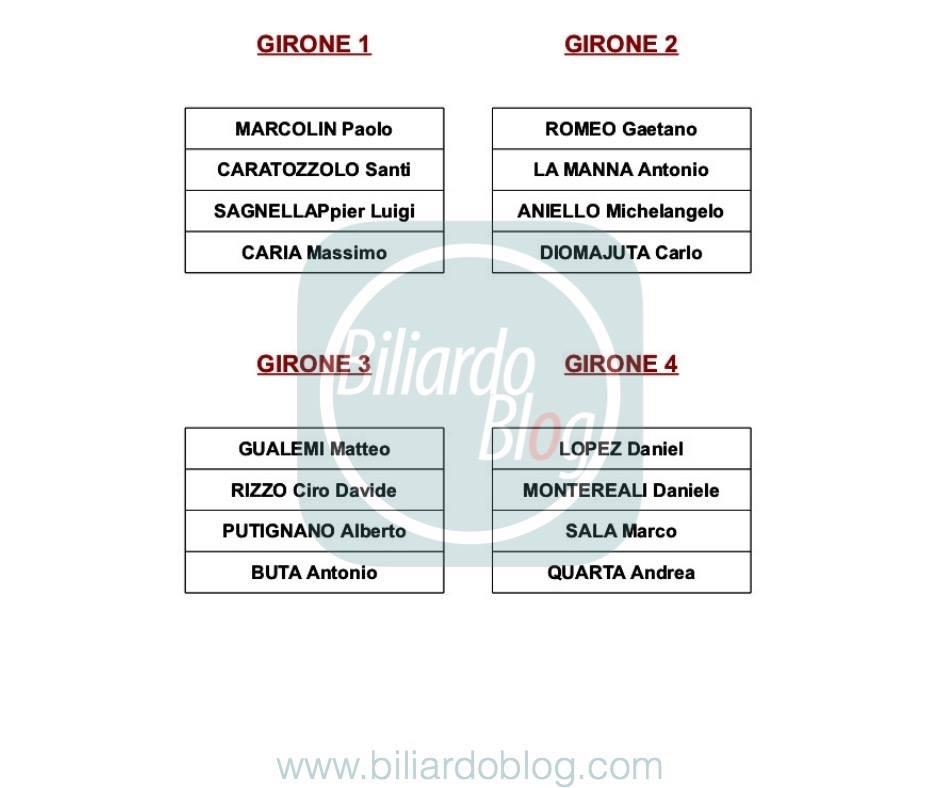 Seconda Tappa Campionato Biliardo 2018 2019: gironi Pro