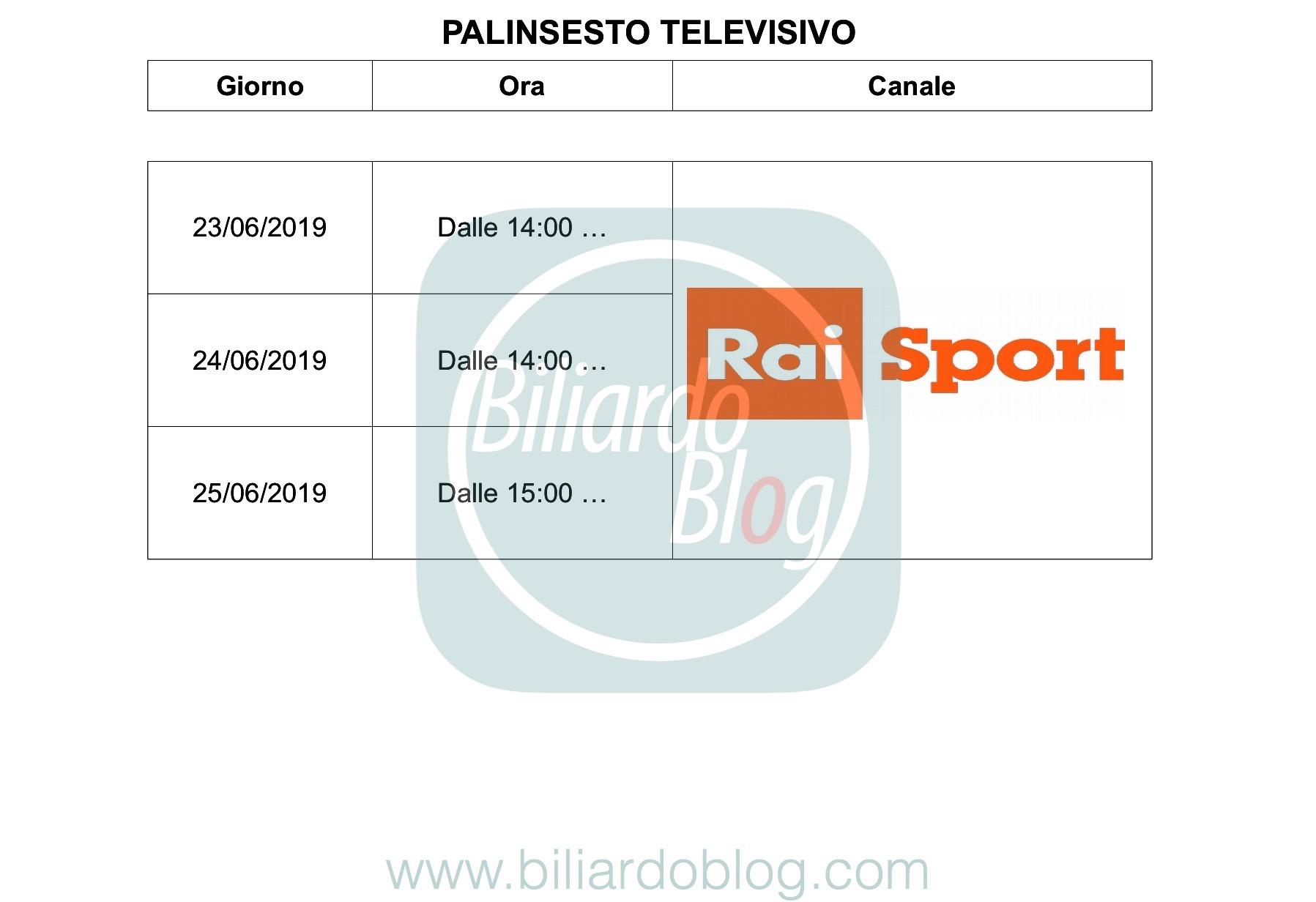 Le Finali del Campionato Italiano di Biliardo 2018 2019: Palinsesto
