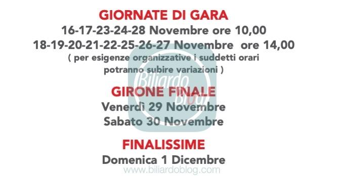 Verso il Grand Prix di Goriziana 2019 2020: Giornate di gara